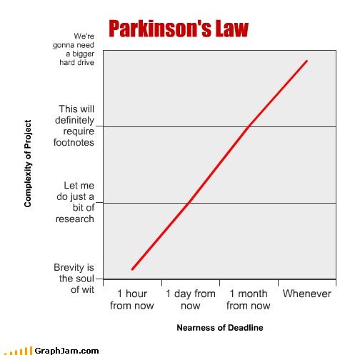 battling parkinsons ux laws - 504×497
